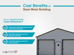 All the cost benifits of a steel metal building Steel Building Cost, Metal Building Kits, Building Costs, Concrete Building, Metal Carports, Metal Garages, Prefab Buildings, Small Buildings, Wooden Barn