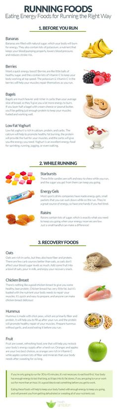 Running Foods – Eating Energy Foods for Running the Right Way - http://www.healthambition.com/running-foods/:
