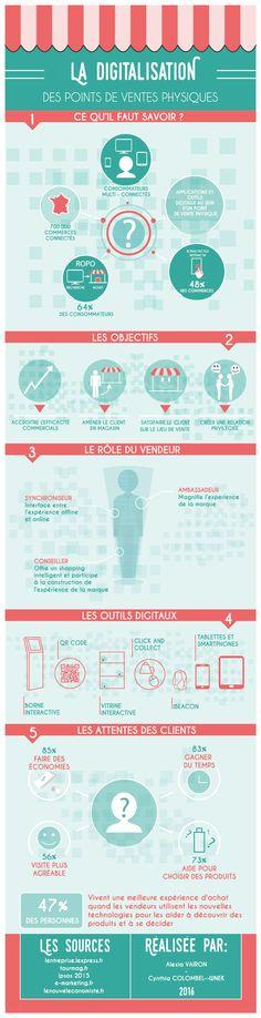 La digitalisation des points de vente - Alexia Vairon & Cynthia Colombel--Wnek #digital #infographie #jetudielacom