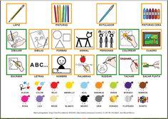 """Informática para Educación Especial: Tablero de comunicación con pictogramas """"Vamos a dibujar y colorear"""""""