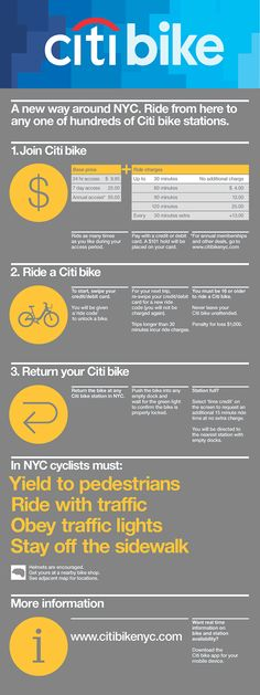 NYC Bike Share program - CitiBike
