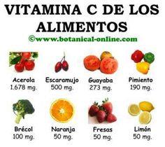 Tabla de alimentos con vitamina k que pueden interferir con el sintrom by juan luis - Que alimentos contienen vitamina c ...