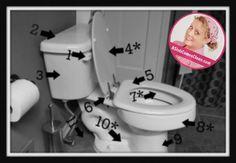 Teaching Kids to Clean Bathrooms