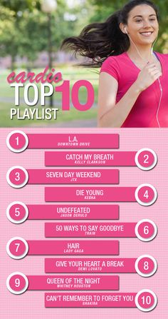 Cardio Top Ten Playlist #playlist #cardio #workoutmusic