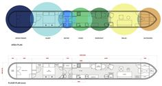 Narrowboat Interior Floor Plan - Small Space Design by lunarlunar Small Space Design, Small Spaces, Canal Boat Interior, Barge Interior, Barge Boat, Old Tool Boxes, Narrowboat Interiors, Free Boat Plans, Plywood Boat Plans