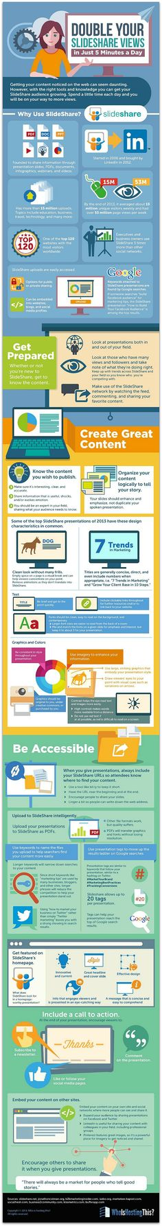 Infographic: How to double your Slideshare views #CrazySocialMediaTips #SocialMediaTips #SocialMediaResources