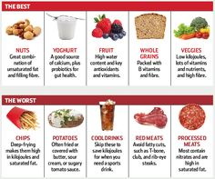 1000 Images About Weight Loss Recipes On Pinterest