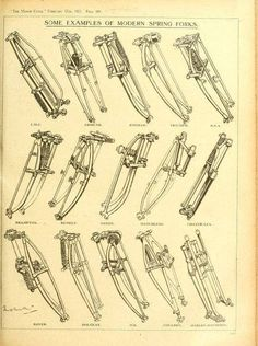 Girder & spring type forks