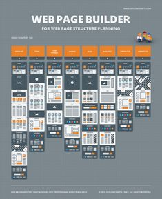 Digital Web Page Builder by UX Flowcharts on Web Page Builder, Digital Web, Professional Website, Mockup, Scale Model