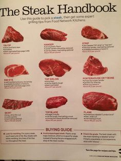 The Steak Handbook My favorite, the T-Bone a the way