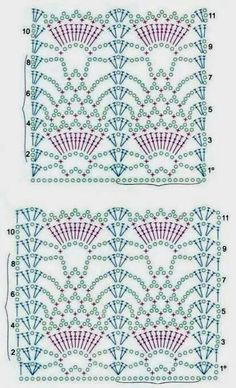 Chart for rectangular shawl/scarf ~ adjust width according to pattern