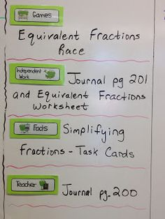 I used the acronym GIFT for my stations:        G = GAMES  I = INDEPENDENT WORK  F = FACT PRACTICE  T = TEACHER    This is what my board looks like which helps the students know what to do at each station.