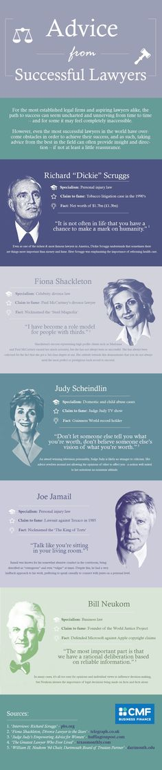 Advice from Successful Lawyers #Infographic #Advice #Quotes