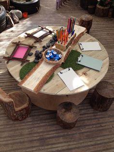 Atelier Area - Mark-making Reggio Emilia Classroom, Reggio Inspired Classrooms, Reggio Classroom, Outdoor Classroom, New Classroom, Classroom Design, Curiosity Approach Eyfs, Montessori, Eyfs Outdoor Area