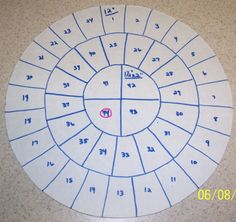 CUTTING CHART FOR 12-INCH ROUND CAKE