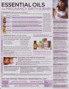 Essential oils for pregnancy, delivery, and post partum