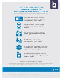 FDA Rules for Cigarettes, Cigarette Tobacco, and Roll-Your-Own Tobacco Sales (Source: FDA) Middle Schoolers, Vaping, Youth, Electronic Cigarette, Young Adults, Electronic Cigarettes, Teenagers