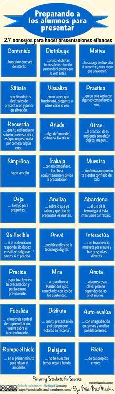 Fuente│Raúl Santiago en The Flipped Classroom: Preparando a los alumnos para presentar.  27 consejos para hacer presentaciones eficaces (En Twitter @santiagoraul)