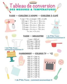 For when you can't remember baking conversions: 17 Kitchen Cheat Sheets You Should Know About Fun Cooking, Cooking Recipes, Cooking Hacks, Cooking Quotes, Dishes Recipes, Cooking Videos, Cooking For Beginners, Cooking Stuff, Cooking Pork