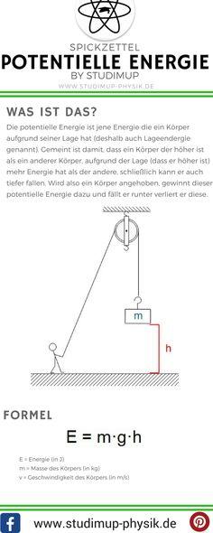 Spickzettel zur potentiellen Energie in der Physik. Mit Formel und Veranschaulichung. Physik einfach lernen mit Studimup.