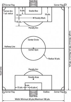 Field layout Discover a great training to improve your soccer skills. This helped me and also helped me coach others to be better soccer players Soccer Drills For Kids, Good Soccer Players, Soccer Skills, Kids Soccer, Soccer Tips, Soccer Games, Soccer Stuff, Soccer Room, Soccer Practice Drills