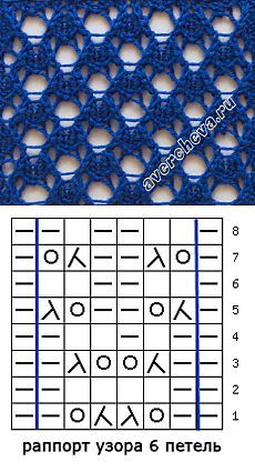узор спицами 523 простой ажур с двойными накидами   каталог вязаных спицами узоров