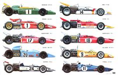 Sketchbook historic cars : 1971 - Le Formula Uno - F1 1971