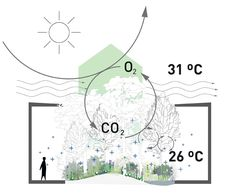 Milan Expo 2015: Austria's Winning Pavilion to Simulate Native Climate