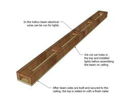 An easy way to attach faux beams to the ceiling.