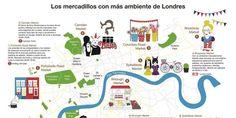 La ruta de los mejores mercadillos de Londres (MAPA) ]Hostelworld]