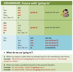 Future going to English Verbs, English Fun, English Writing, English Class, English Lessons, English Grammar, Learn English, English Language Learning, Teaching English