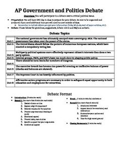 40 Ap Government Ideas Ap Government Government Teaching Government