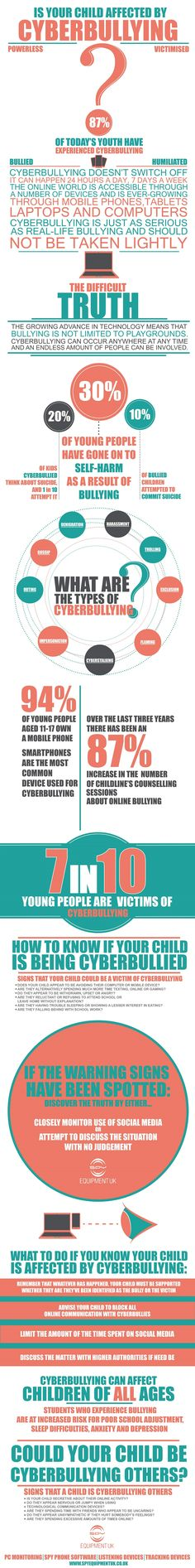 Is Your Child Being Bullied Online? Infographic - http://elearninginfographics.com/is-your-child-being-bullied-online/