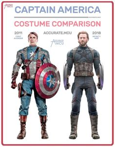 Costume compassion marvel cinematic universe captain america and bucky barnes aka winter soldier Bd Comics, Marvel Dc Comics, Marvel Avengers, Marvel Venom, Captain America Costume, Captain America And Bucky, Capt America, Films Marvel, Marvel Characters