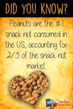How does the #peanut rank for your snack nut consumption?