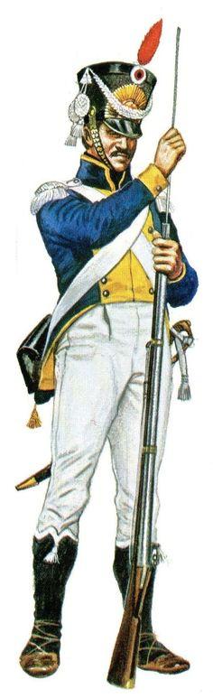 grenadier of Vistula Legion                       guerra+peninsulare