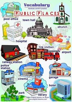 Photo: Vocabulary - public places English Language Practice  George's English