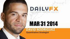 Forex: Week Ahead Might Finally Bring Dollar Breakout, March 31, 2014