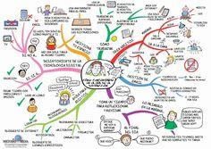 Como concentrarse en la era de la distracción #productividad #Infografía