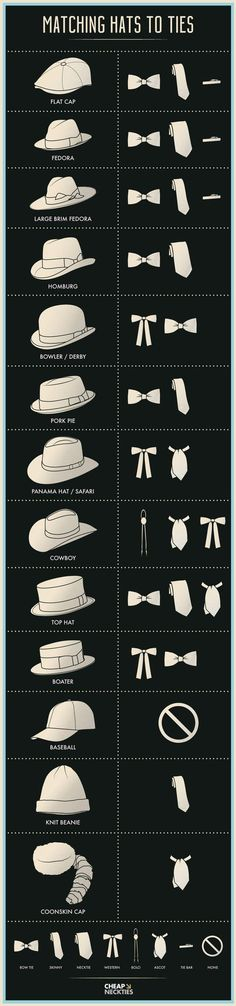 An infographic guide for matching different hat styles to men's neckwear.