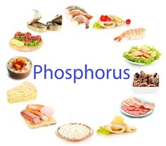 Phosphorus can be found in all the foods above and makes up 1% of a persons total weight. it also is important in the formation of bones.