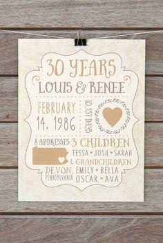 30 Year Anniversary Gifts, Custom Gift for Parents Anniversary, Pearl, Beige, Personalized Anniversaries, Children, Grandchildren
