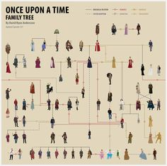Can't believe someone actually figured out the OUAT family tree x