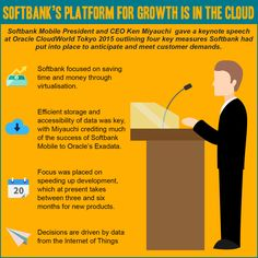 Always anticipating customer's needs, SoftBank has revealed its platform for growth is in the clouds. Check out http://www.mukeshvalabhji.org/softbank-is-up-in-the-clouds/ for a look at how the tech giant stays ahead of the competition.