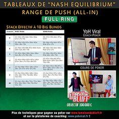 Plateforme de coaching poker - Yohviral.fr
