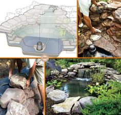 1000 images about water features on pinterest garden for Build your own garden pond
