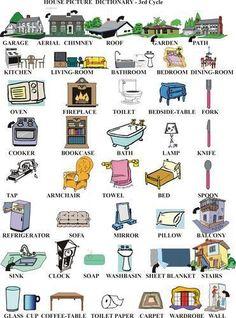 English vocabulary my house English Tips, English Fun, English Study, English Class, English Words, English Lessons, Learn English, Learning English For Kids, English Language Learning