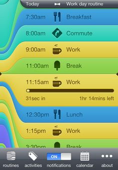 """""""Daily Routine""""  This IPad app breaks down every bit of the day. Great for people who are developmental older and need to set up their day by the hour. Also has the option for different days. It was a great find for me!"""