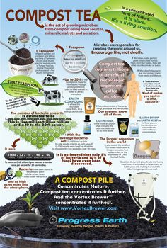 Compost Tea Infographic, BioDynamic method with Vortex Brewer. Not a biodynamic believer but I do think increased microbial and fungal activity makes soil better.