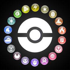 Pokemon types #pokemontypes